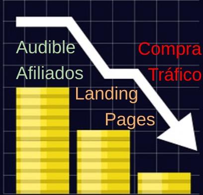 Compra de tŕafico segmentado en Facebook para landing page con afiliación de audiolibros de Audible [amazon España]